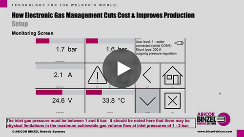 How Electronic Gas Management Cuts Cost and Improve Production