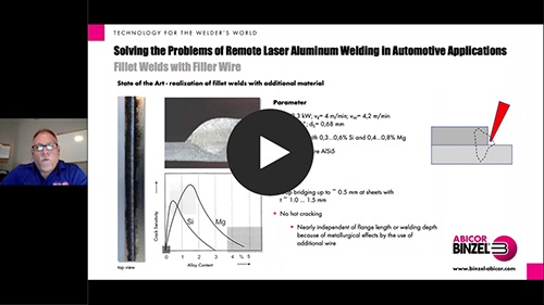 Solving the Problems of Remote Laser Welding with Aluminum in Automotive Applications